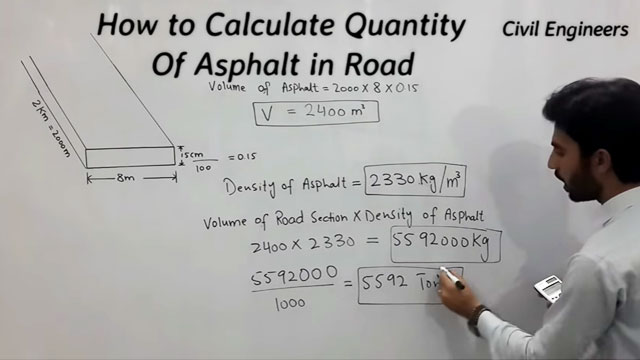 How to measure the quantity of asphalt in road construction