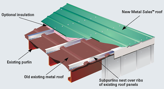 Advantages Of Installing A Steel Shingle Roof