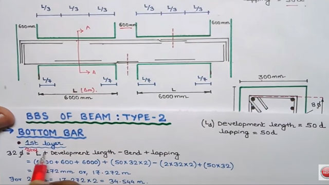How to arrange bar bending schedule for RCC Beams