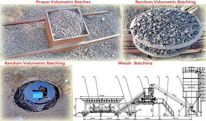 How batching of concrete is done
