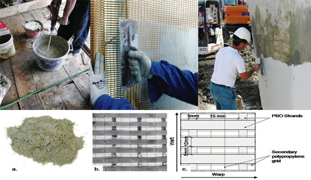 Benefits of externally bonded reinforcement toward concrete & masonry