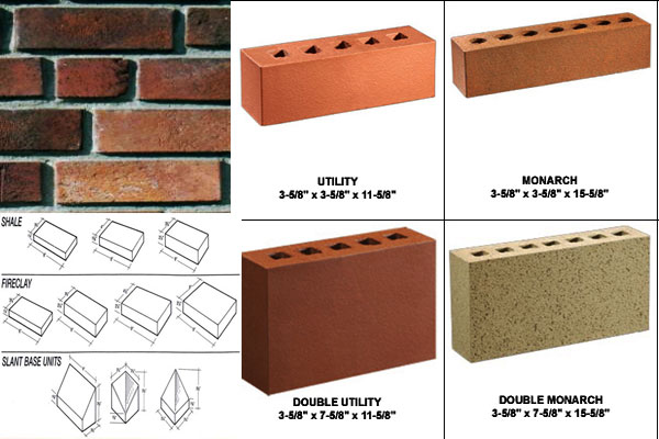 Brick Quality Test