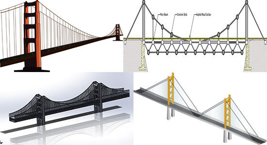 How bridge works