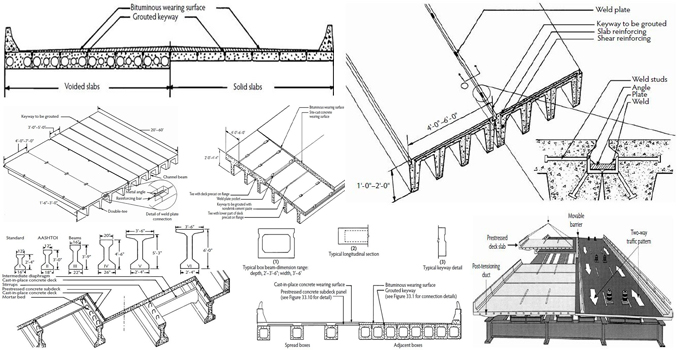 Different categories of Prefabricated Bridge Elements and Systems for constructing the bridge