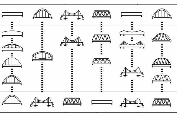 Various elements of Bridge Structures