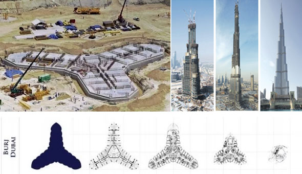 Details of design and construction process of Burj Khalifa