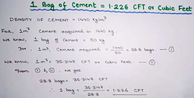 How to estimate cement bags in 1 cubic meter
