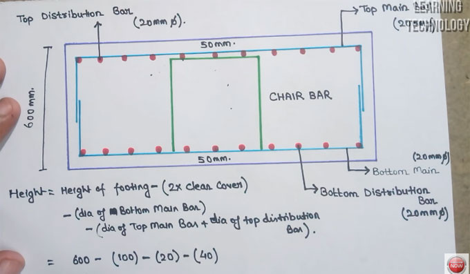 How to determine the cutting length of chair bar in slab & footings