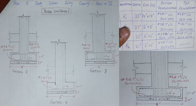 How to study column footing drawing for a structure
