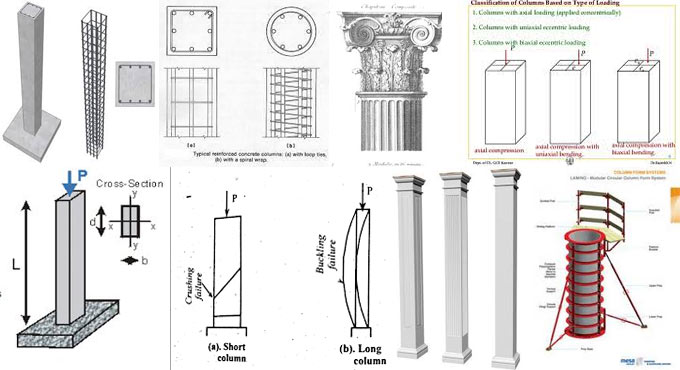 Some common types of columns (14 types) in building construction