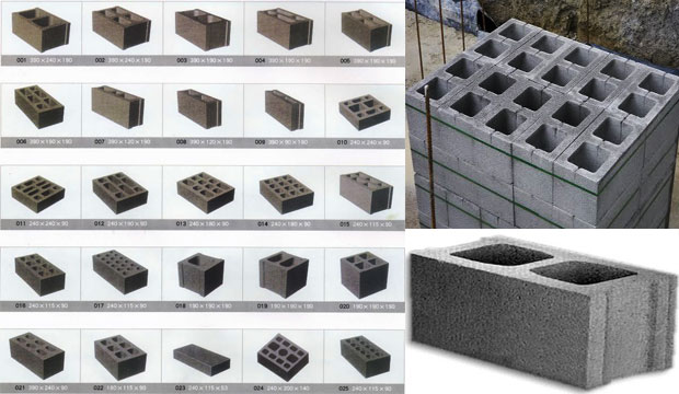 Concrete Blocks Manufacturing Process Benefits
