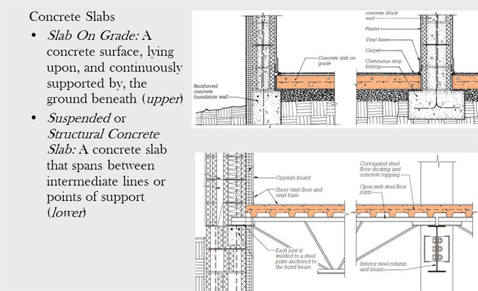 Construction Method Of Concrete Slab On Grade