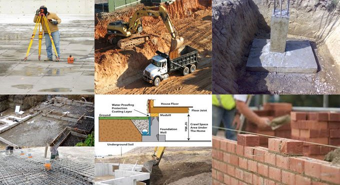 Some useful guidelines to develop a building foundation