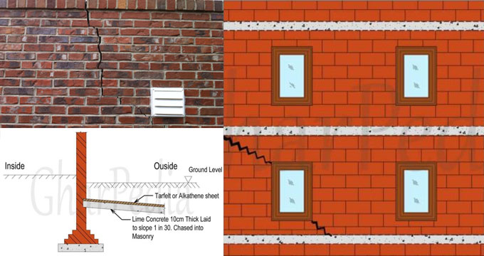 How to resist diagonal cracks in brick walls for Brick house construction cost
