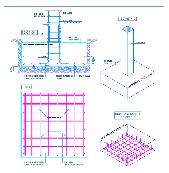 How to design a column and footing efficiently – Some useful construction tips