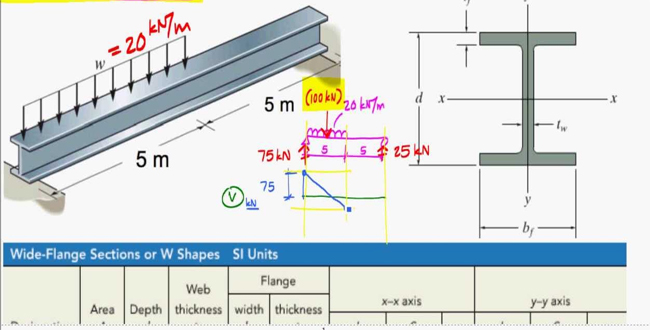 How to create the design of simply supported steel beam