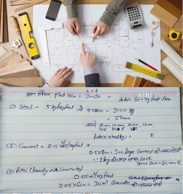 Different types of thumb rules for determining the total construction cost of the building