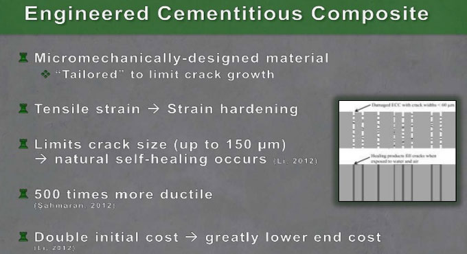 Benefits of Engineered Cementitious Composite (ECC) in Concrete Construction