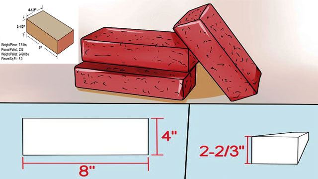 Step-by-step guidelines to estimate bricks of a wall