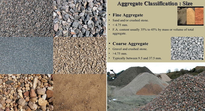 Introduction about fine aggregate and course aggregate
