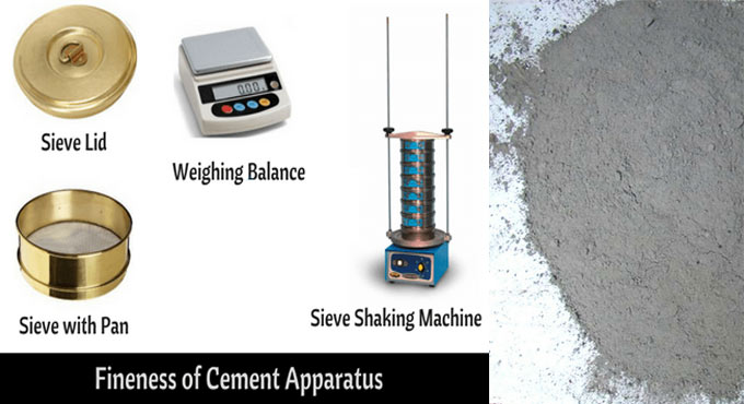 Fineness test of Cement and its Significance