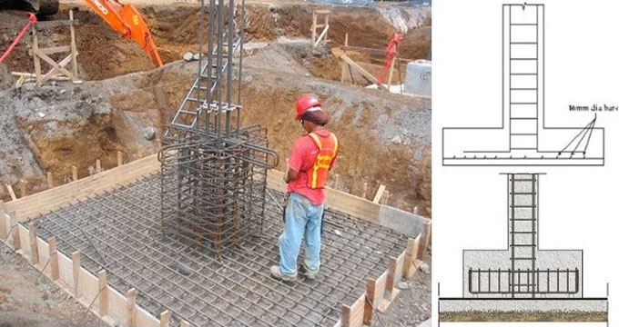 Resist construction issues at site by making cost-effective foundation design