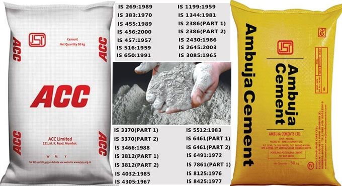 Different grades of Ordinary Portland cement