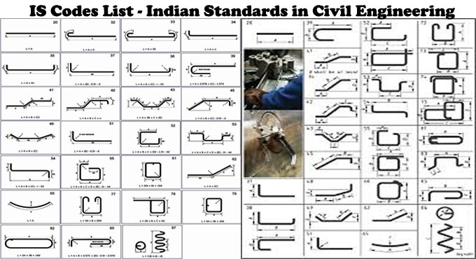 Commonly used Indian Standard Codes (IS codes) for civil engineers