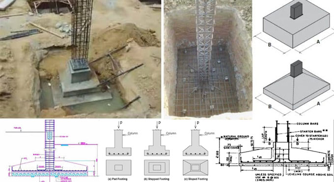 ACI 318-14 approved design guidelines of isolated footing