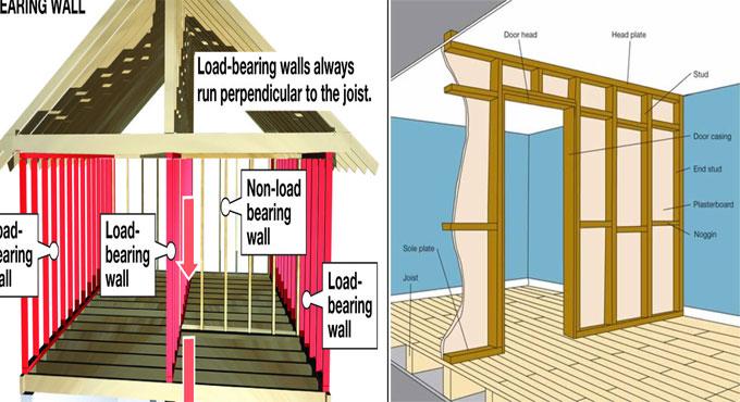 Variations among Load Bearing Wall or Partition Wall