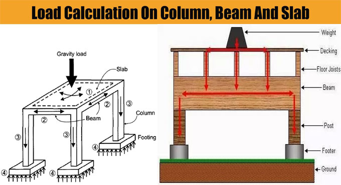 Some useful tips to measure loads on column, beam and slab