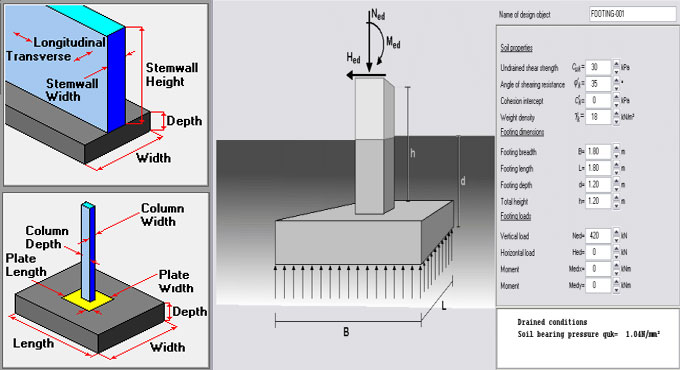 Some useful guidelines to work out the total loads on a column & footing