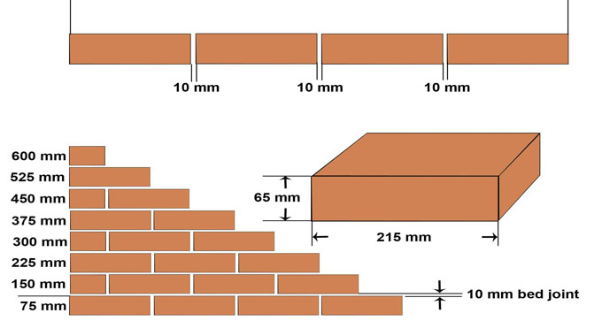 Deductions for openings in masonry
