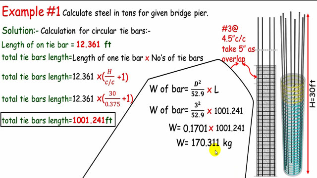 Measurement Of Steel For Pier Pile And Circular Column