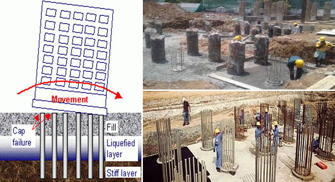 Corrective measure to check pile foundation failure