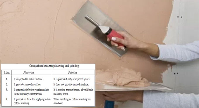 Variation among Plastering and Pointing