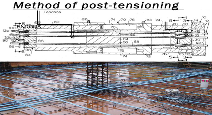 The fundamentals of setting up Post-Tensioning Slabs