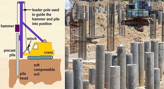 The Good and Bad of Precast Piles