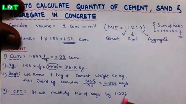 The process for estimating Cement, Sand and Aggregate Quantity in Concrete