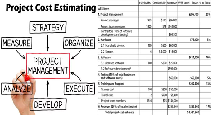 Brief information on Project Cost System