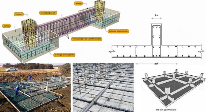 Raft foundation construction details