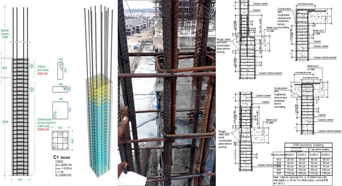 Why reinforcement is provided in a column