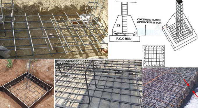 Types of reinforcement or mesh in several footings (foundations)