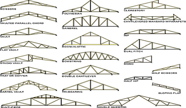 Pin gambrel roof trusses truss design on pinterest for Prefab gambrel roof trusses