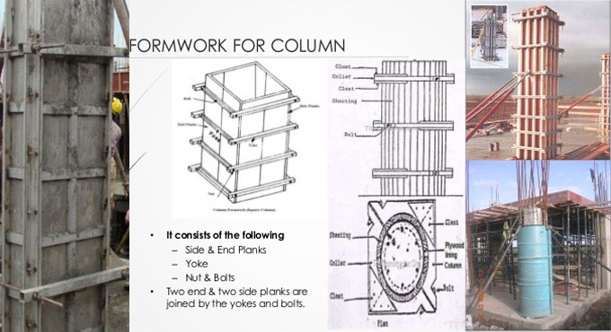 Some useful construction tips for shuttering of column