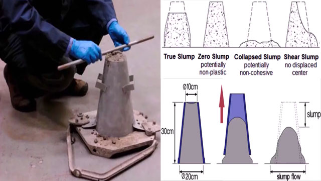 Slump Test Of Concrete Concrete Test Slump Test Video