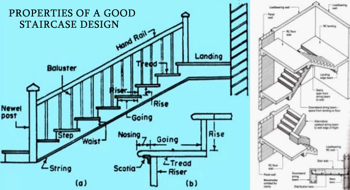 Properties of a good staircase design