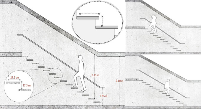 Some vital guidelines for measuring staircase dimensions and designs