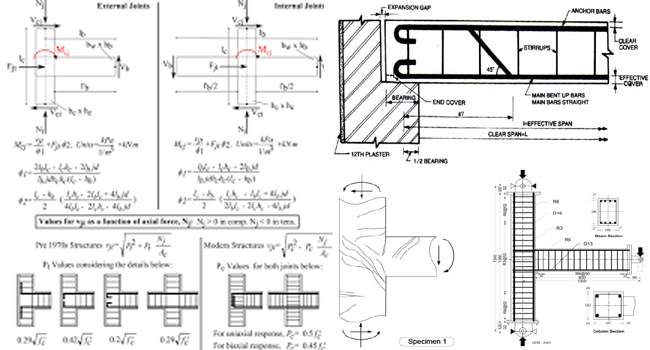 Some useful construction tips to design a rectangular beam