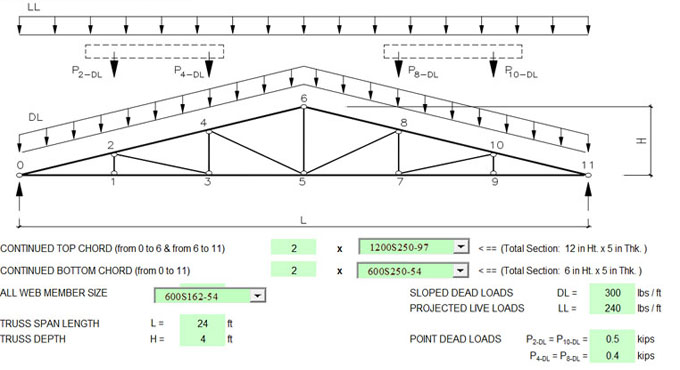 Download Truss Design Spreadsheet Engineering Feed